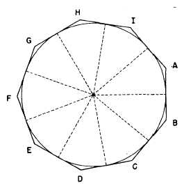Any Regular Polygon With A Given Length Of Side