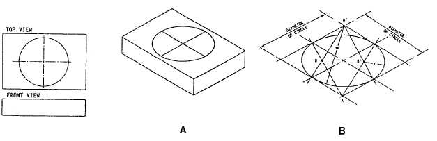 Isometric View Drawing on The Isometric Drawing
