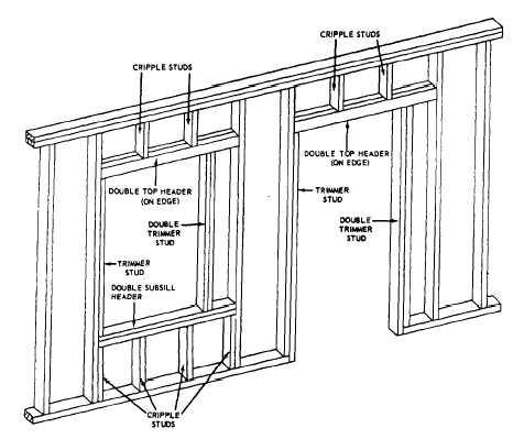 Patio Wiring Code besides Door Frame Terminology Diagram in addition Steelcase Wiring Schematic likewise Handicap Door Wiring Diagram moreover Outdoor Wiring Enclosure. on cabi lock diagram