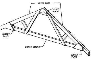 Building finish for What is roof sheathing definition
