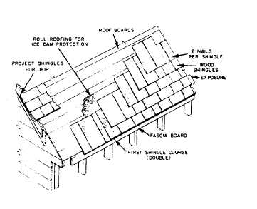 What kind of plywood to use for roof sheathing for Roof sheathing material
