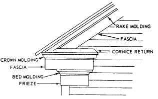 Wall Sheathing