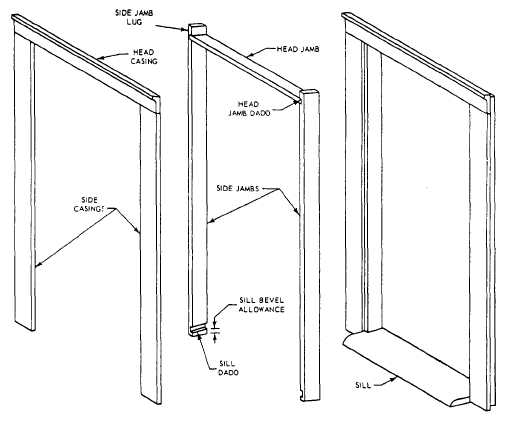 Principal parts of a finish doorframe for Exterior door frame parts