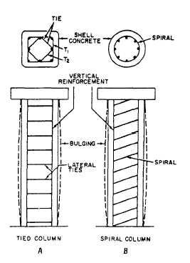 download practical design of reinforced concrete structures pdf