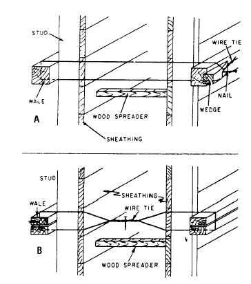 Figure 7-31 -Snap tie