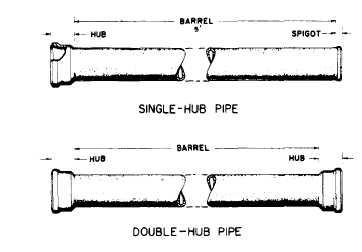 spears plastic pipe engineering guide