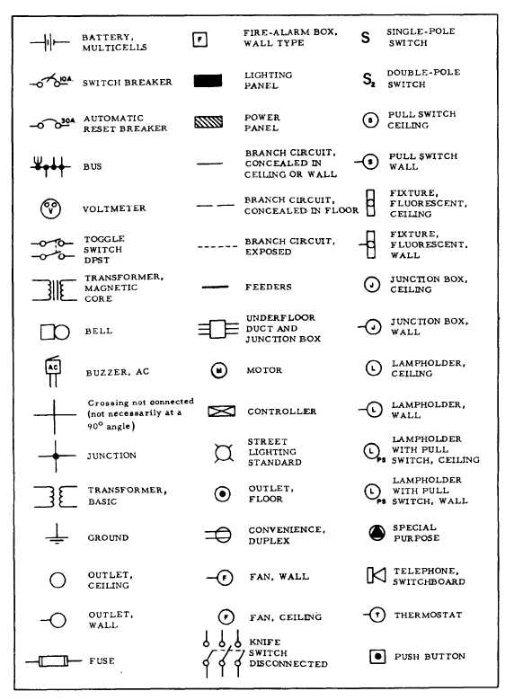 Schematic Symbols Legend likewise Fire Alarm Box Symbol likewise Distribution Boards likewise Panel Installations Upgrades besides Light Glare At Night. on wiring diagram signs