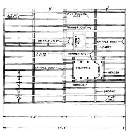 Figure 10-19.-Example of a structural floor framing plan for a wood ...