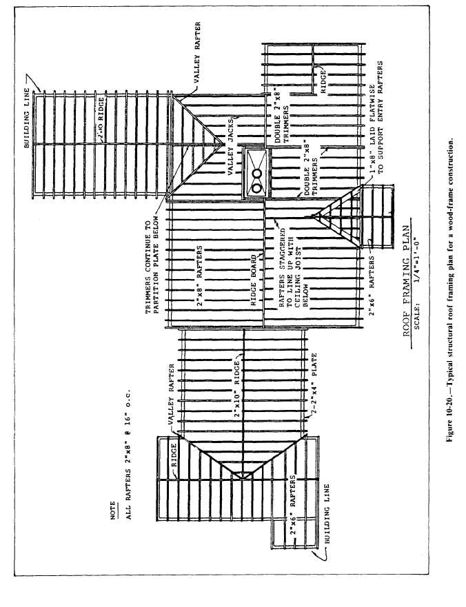 Figure 10 20 typical structural roof framing plan for a for Frame plan