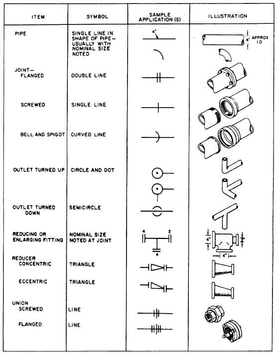 Plumbing Schematic Symbols Pressure Switch Solid State