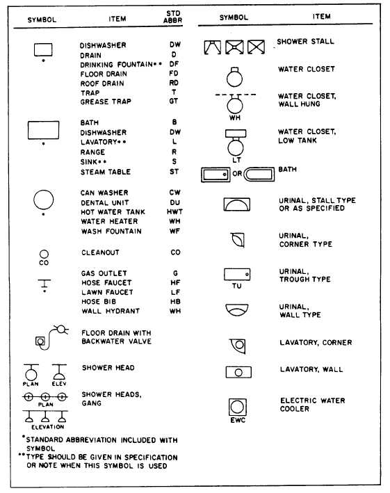 mechanical engineering symbols and their meanings hvac drawing symbols and abbreviations hvac drawing company #12