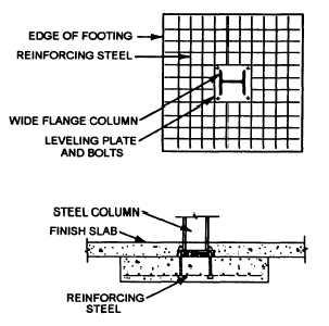 Mat For Frame