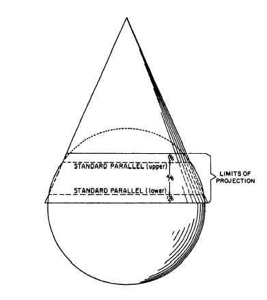 conformal projection