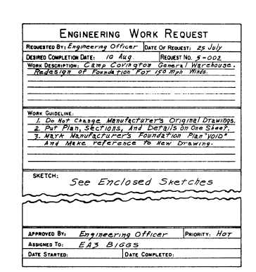 Typical Engineering Division Work Request.