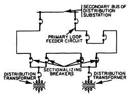 Primary feeders 1407043 loop or ring distribution system connected directly to distribution centers this eliminates the need for substations because the generator generates a ccuart Images