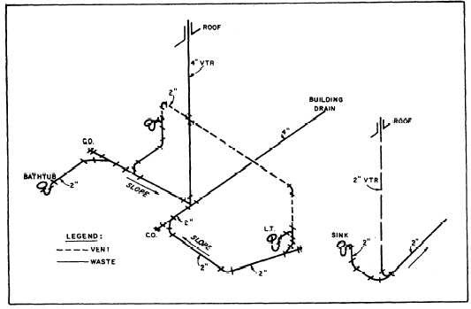 System Riser Diagram - All Diagram Schematics