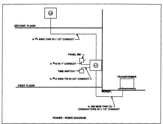 fire protection division 14070 86 rh engineeringtraining tpub com electrical riser diagram software electrical riser diagram template