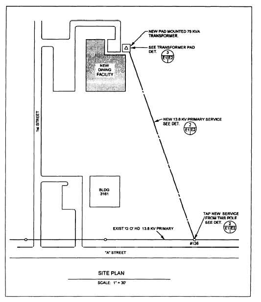 Simple Site Plan : Electrical details