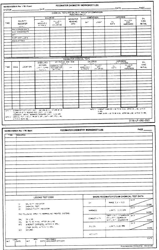 Feedwater Chemistry Worksheetlog – Log Worksheet