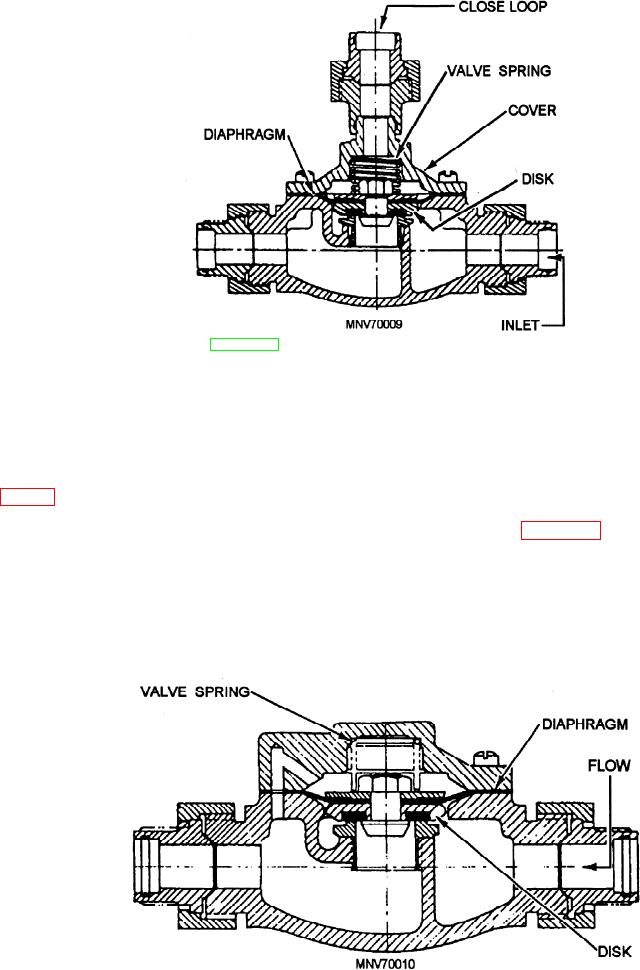 Figure 1 9 hydraulically operated remote control valve img ccuart Gallery