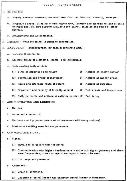 Figure 11-36--Format for patrol leader's order.