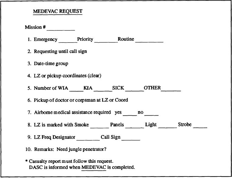 photograph relating to 9 Line Medevac Card Printable named 9line Medevac Card Pdf Spectacular Graphic Gallery