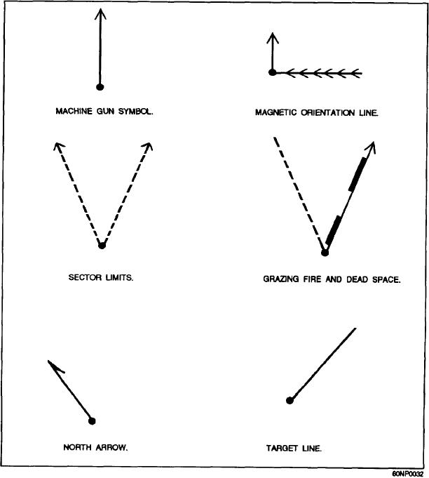 range card weapon symbols