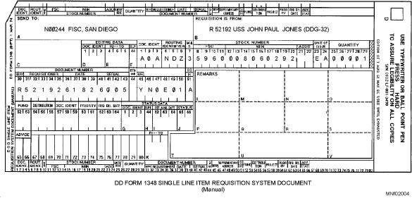 Figure 2-4.--DOD Single-Line Item Requisition System Document, DD ...